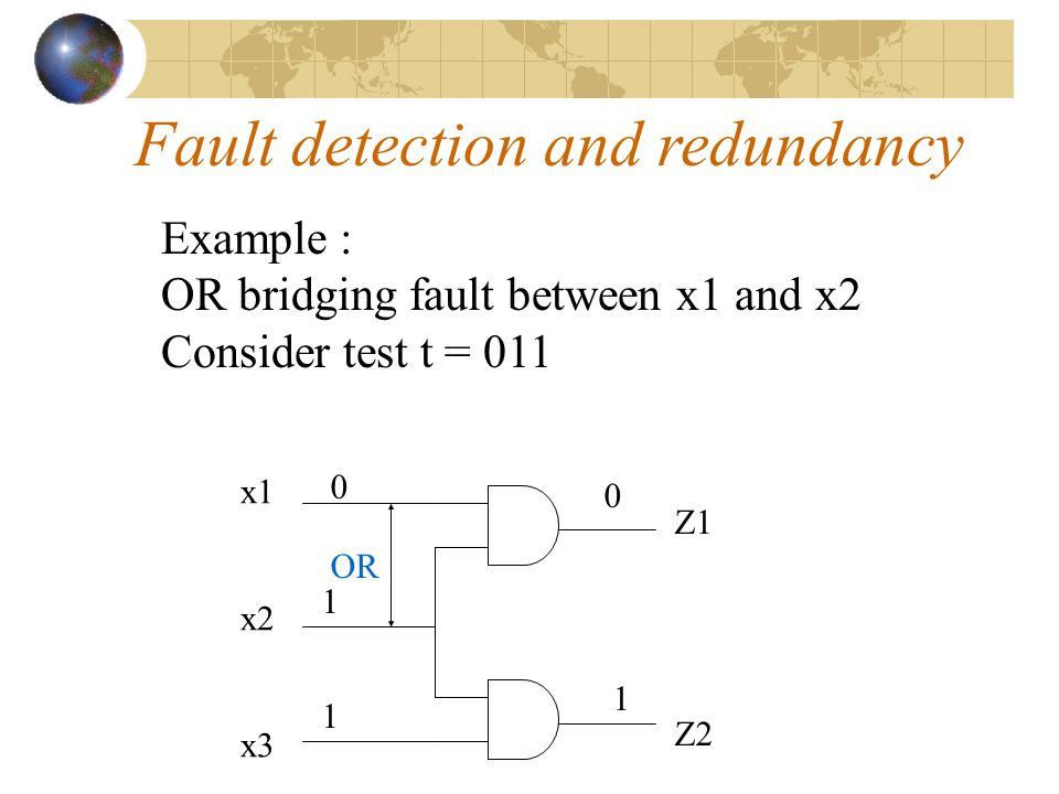 Z(x) - logic function of circuit N x - input vector t - a specific input (test) vector N f - a faulty circuit (N changes as a result of fault f) Fault detection and redundancy Definition: A test vector t detects a fault t iff Z f (t)  Z(t)
