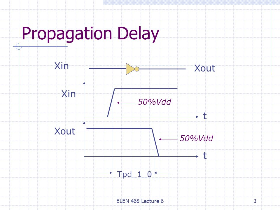 ELEN 468 Lecture 63 Propagation Delay Xin Xout Tpd_1_0 Xin Xout t t 50%Vdd