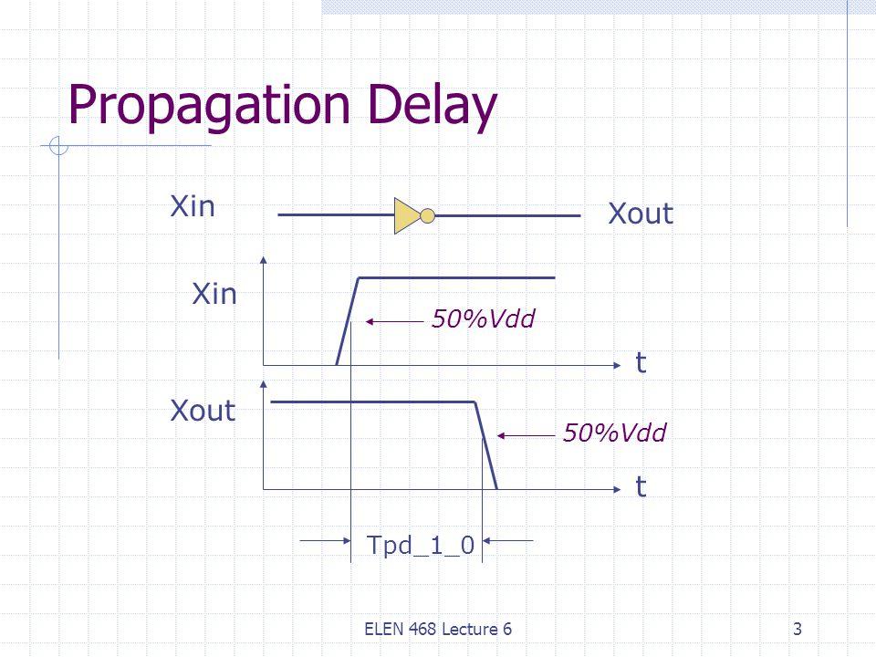 ELEN 468 Lecture 624 Specify Pulse Width module nand1 ( O, A, B ); input A, B; output O; nand ( O, A, B ); specify specparam T01 = 1.13:3.09:7.75; T10 = 0.93:2.50:7.34; ( A=>O ) = ( T01, T10 ); ( B=>O ) = ( T01, T10 ); pathpulse$ (0.0011 : 0.0024 : 0.0057 ); endspecify endmodule module nand1 ( O, A, B ); input A, B; output O; nand ( O, A, B ); specify specparam T01 = 1.13:3.09:7.75; T10 = 0.93:2.50:7.34; ( A=>O ) = ( T01, T10 ); ( B=>O ) = ( T01, T10 ); pathpulse$ (0.0011 : 0.0024 : 0.0057 ); endspecify endmodule Specify inertial delays