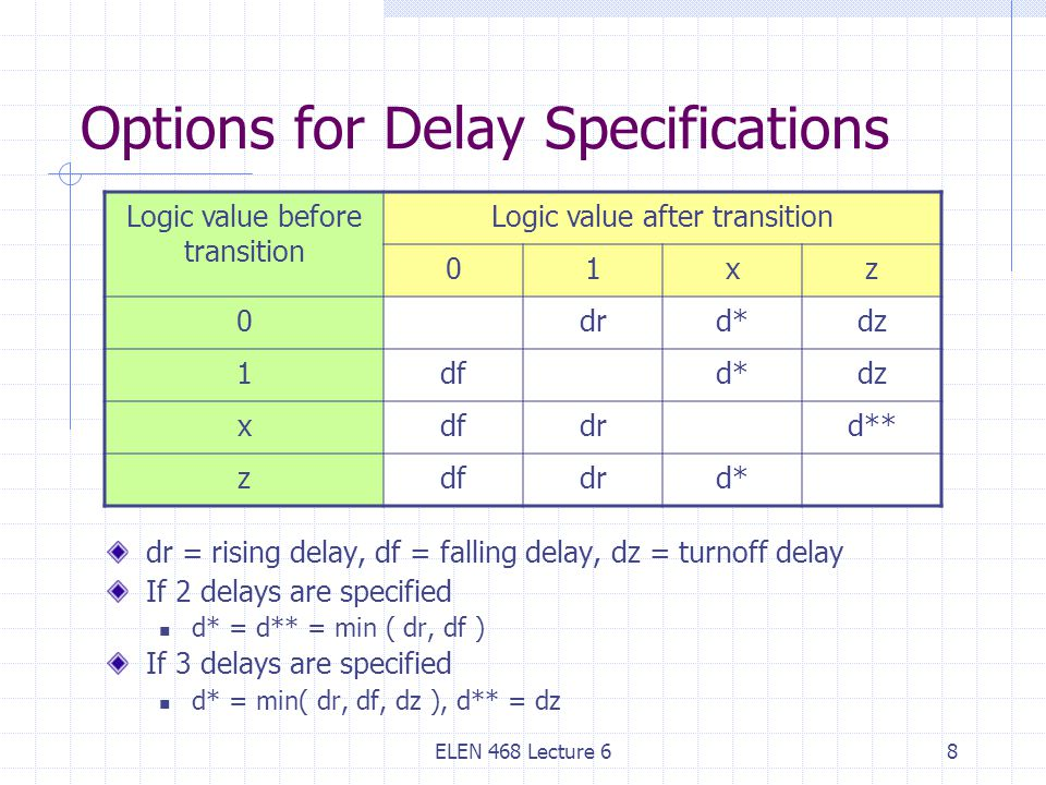 ELEN 468 Lecture 68 Options for Delay Specifications dr = rising delay, df = falling delay, dz = turnoff delay If 2 delays are specified d* = d** = min ( dr, df ) If 3 delays are specified d* = min( dr, df, dz ), d** = dz Logic value before transition Logic value after transition 01xz 0drd*dz 1dfd*dz xdfdrd** zdfdrd*