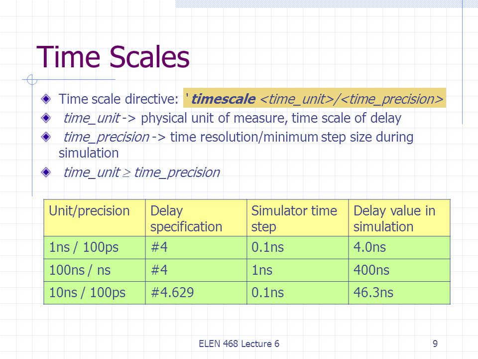 ELEN 468 Lecture 610 Example of Time Scale `timescale 1 ns / 10 ps module modA( y, x1, x2 ); input x1, x2; output y; nand #(3.225, 4.237) ( y, x1, x2 ); endmodule `timescale 10 ns / 10 ns module modB(); reg x1, x2; wire y; modA M1(y, x1, x2); initial begin $monitor ( $time, %f x1= %b x2= %b y= %b , $realtime, x1, x2, y ); end initial begin #5 x1 = 0; x2 = 0; #5 x2 = 1; #5 x1 = 1; #5 x2 = 0; end endmodule