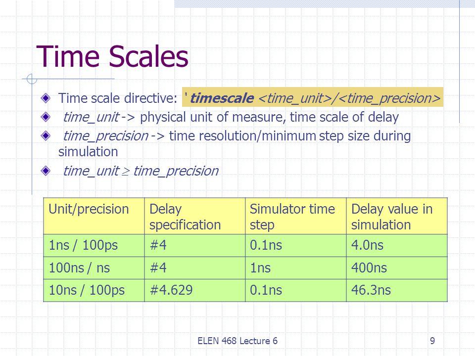 ELEN 468 Lecture 620 Edge-Sensitive Paths module edge_FF ( clock, data, clear, preset, q ); input clock, data, clear, preset; output q; specify specparam t_rise_clk_q = 100; t_fall_clk_q = 120; t_rise_ctl_q = 50; t_fall_ctl_q = 60; ( posedge clock *> (q:data) ) = ( t_rise_clk_q, t_fall_clk_q ); ( clear, preset *> q ) = ( t_rise_ctl_q, t_fall_ctl_q ); endspecify … endmodule module edge_FF ( clock, data, clear, preset, q ); input clock, data, clear, preset; output q; specify specparam t_rise_clk_q = 100; t_fall_clk_q = 120; t_rise_ctl_q = 50; t_fall_ctl_q = 60; ( posedge clock *> (q:data) ) = ( t_rise_clk_q, t_fall_clk_q ); ( clear, preset *> q ) = ( t_rise_ctl_q, t_fall_ctl_q ); endspecify … endmodule