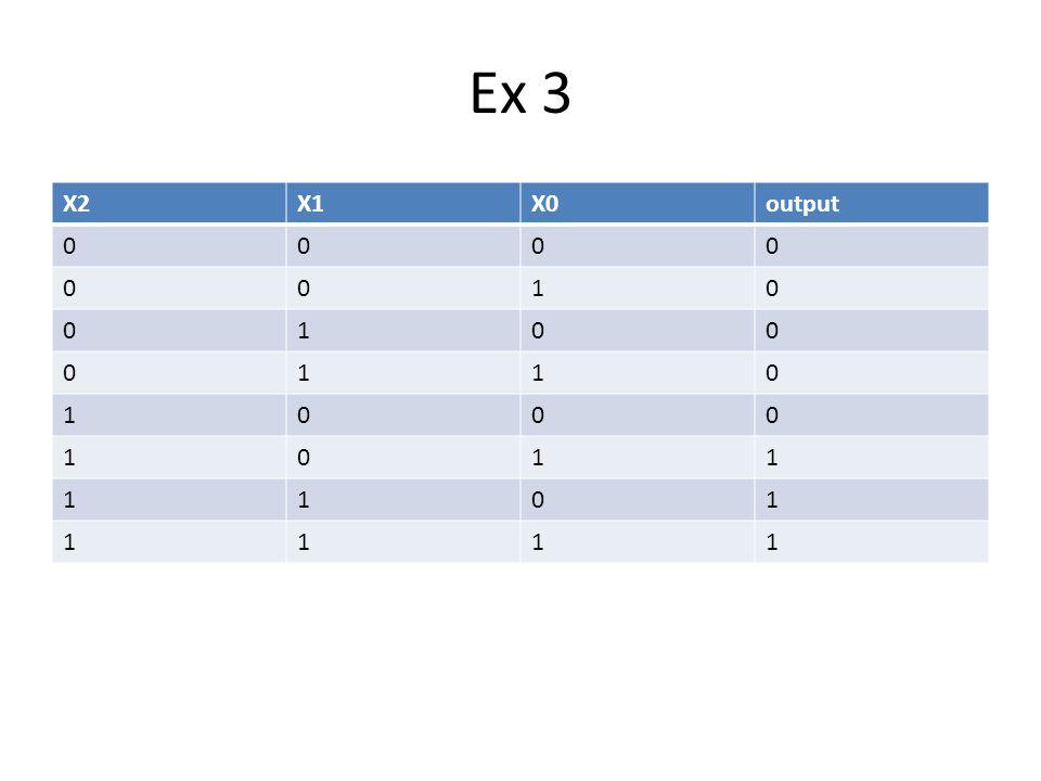 Ex 3 Output = x2x1'x0 + x2x1x0'+ x2x1x0
