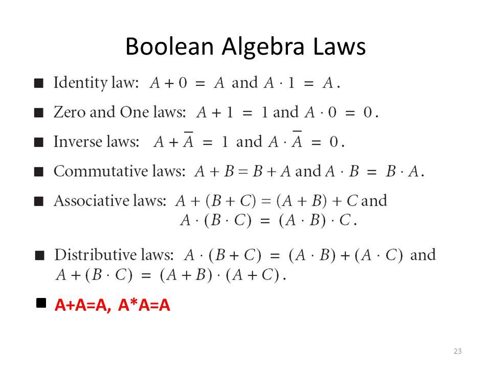 Boolean Algebra To use Boolean algebra, note that CO= abc'+ab'c+a'bc+abc Now, – abc'+abc=ab(c'+c)=ab.