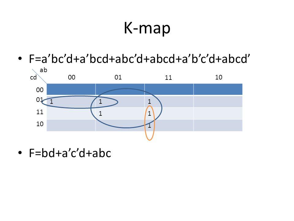 K-map F=a'bc'd+a'bcd+abc'd+abcd+a'b'c'd+abcd' F=bd+a'c'd+abc 111 11 1 0001 11 10 00 01 ab cd 11 10