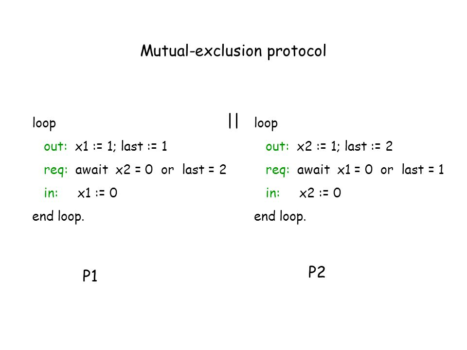 Mutual-exclusion protocol loop out: x1 := 1; last := 1 req: await x2 = 0 or last = 2 in: x1 := 0 end loop.