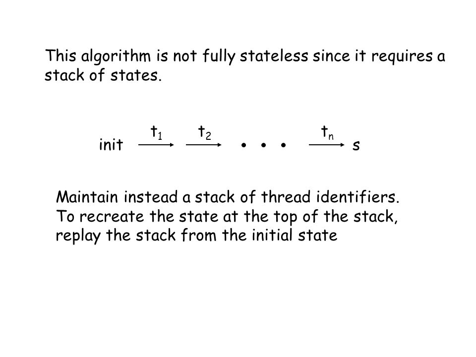 This algorithm is not fully stateless since it requires a stack of states.