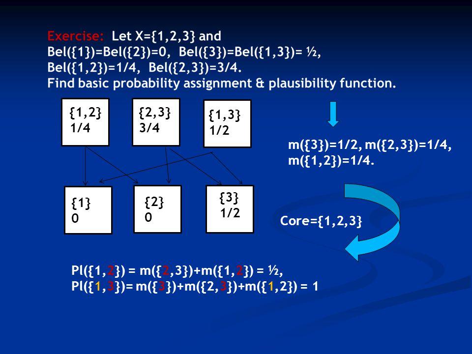 {1,2} 1/4 {1,2} {2,3} 3/4 {1,2} {1,3} 1/2 {1,2} {1} 0 {1,2} {2} 0 {1,2} {3} 1/2 m({3})=1/2, m({2,3})=1/4, m({1,2})=1/4. Pl({1,2}) = m({2,3})+m({1,2})