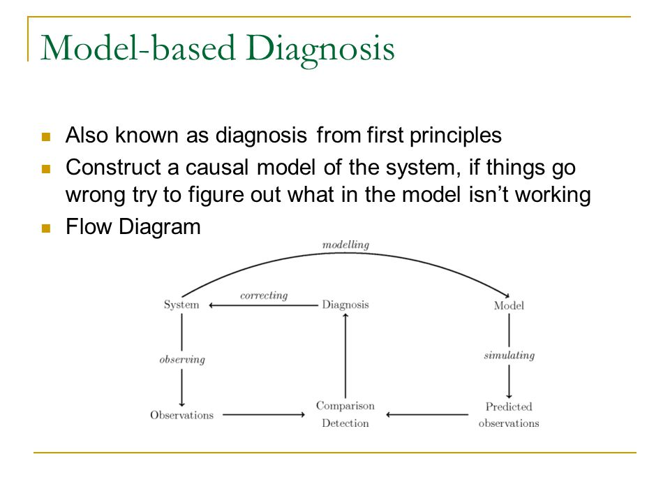 Model-based Diagnosis Also known as diagnosis from first principles Construct a causal model of the system, if things go wrong try to figure out what