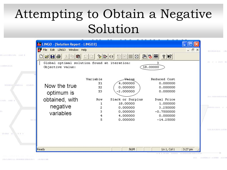 Attempting to Obtain a Negative Solution Now the true optimum is obtained, with negative variables