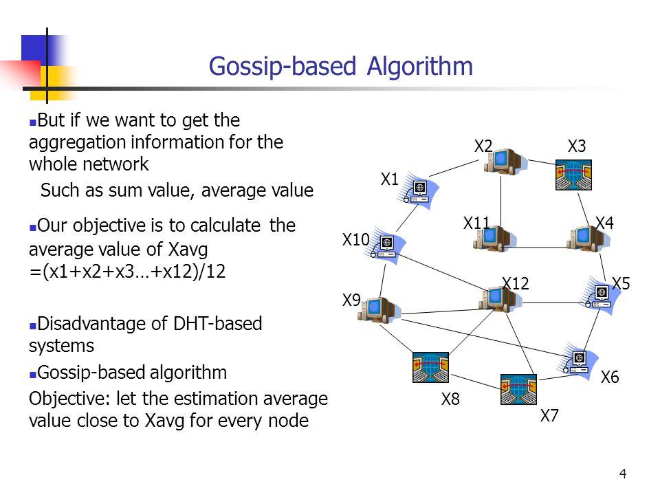 5 Gossip-based Algorithm X1 X4 X2 X3 X1/2 X2/2 X3/2 X4/2 X1/2 X4/2 X2/2 X3/2 X1/2 (X4+x2)/2 (X2+x3)/2 (X1+x3+x4)/2 (X1+x3+x4)/4 (X1+x1+x3+x4)/4 (X2+x2+x3+x4)/4 time=0, Xeavg1=X1, Xeavg2=x2, Xeavg3=x3, Xeavg4=x4 Time=1, Randomly pick up another node Xeavg1=X1/ 2, Xeavg2=(X4+x2)/ 2 Xeavg3=(X2+X3)/ 2 Xeavg4= (X1+X3+X4)/ 2 Time = 2, Xeavg1=(X1+X1+X3+X4)/ 4, Xeavg2=(X2+X2+X3+X4)/4, Xeavg3=(X2+X2+X3+X4)/ 4, Xeavg4=(X1+X3+X4)/ 4, Xavg = (X1+X2+X3+X4)/4 is a real average value in a peer to peer network Xeavg is the estimated average value for the P2P network in a node