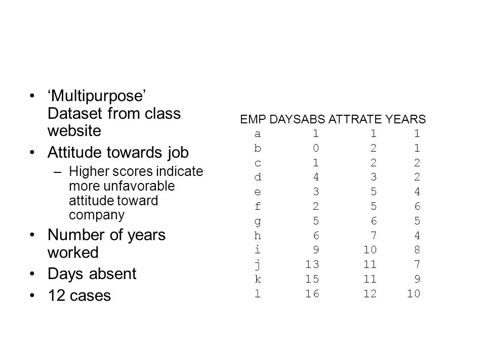 'Multipurpose' Dataset from class website Attitude towards job –Higher scores indicate more unfavorable attitude toward company Number of years worked Days absent 12 cases EMP DAYSABS ATTRATE YEARS a 1 1 1 b 0 2 1 c 1 2 2 d 4 3 2 e 3 5 4 f 2 5 6 g 5 6 5 h 6 7 4 i 9 10 8 j 13 11 7 k 15 11 9 l 16 12 10