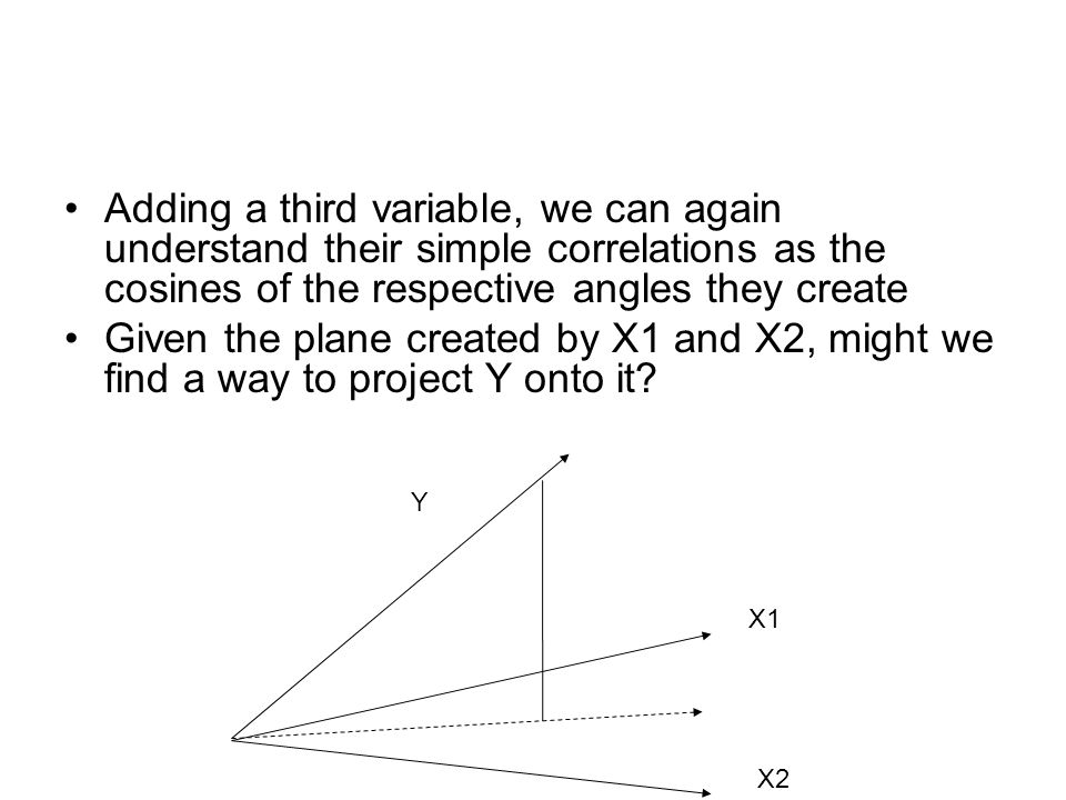 X1 X2 Y Adding a third variable, we can again understand their simple correlations as the cosines of the respective angles they create Given the plane created by X1 and X2, might we find a way to project Y onto it