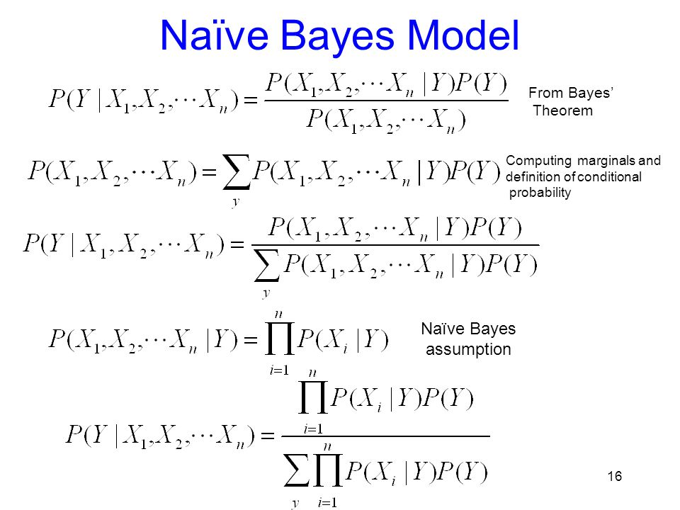 Naïve Bayes Model From Bayes' Theorem Naïve Bayes assumption Computing marginals and definition of conditional probability 16