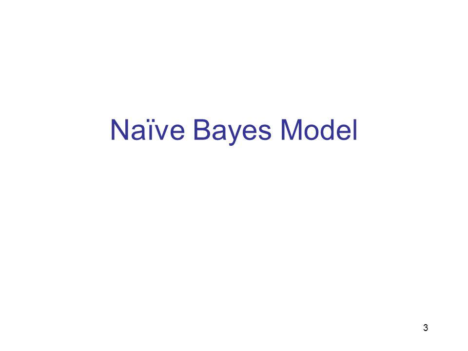 Relation with Naïve Bayes Y X1X1 X2X2 … XnXn Y X1X1 X2X2 … XnXn Naïve Bayes Logistic Regression Conditional Generative Discriminative 44