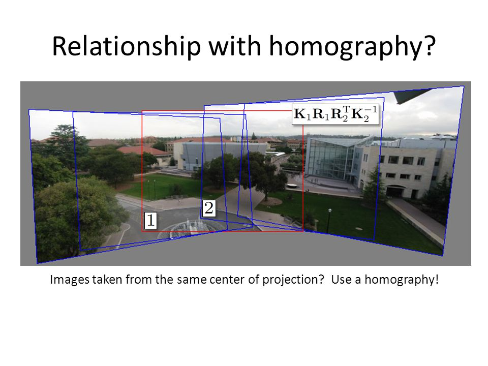 Relationship with homography? Images taken from the same center of projection? Use a homography!