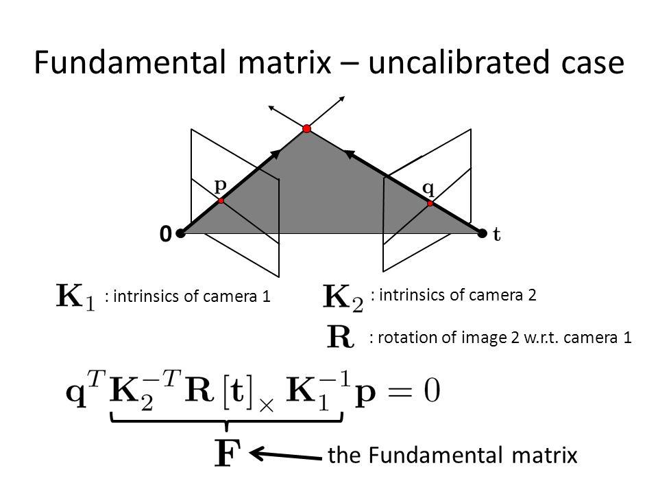 Fundamental matrix – uncalibrated case 0 the Fundamental matrix : intrinsics of camera 1 : intrinsics of camera 2 : rotation of image 2 w.r.t. camera
