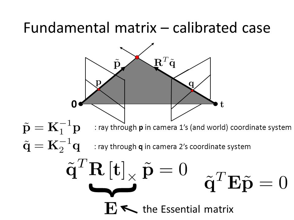 Fundamental matrix – calibrated case 0 : ray through p in camera 1's (and world) coordinate system : ray through q in camera 2's coordinate system { t