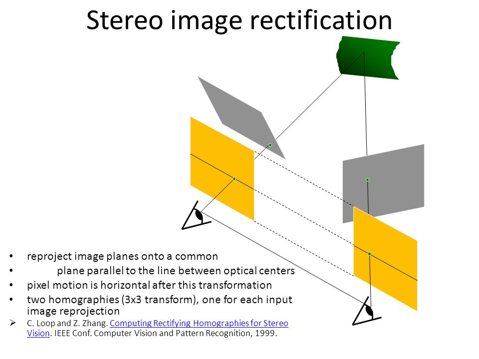 Stereo image rectification reproject image planes onto a common plane parallel to the line between optical centers pixel motion is horizontal after th