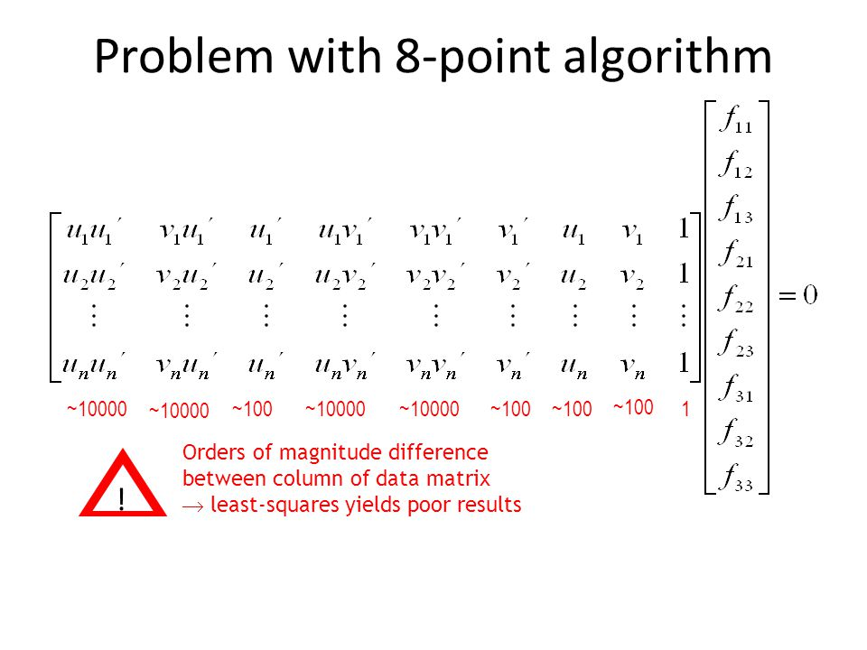 Problem with 8-point algorithm ~10000 ~100 1 ! Orders of magnitude difference between column of data matrix  least-squares yields poor results