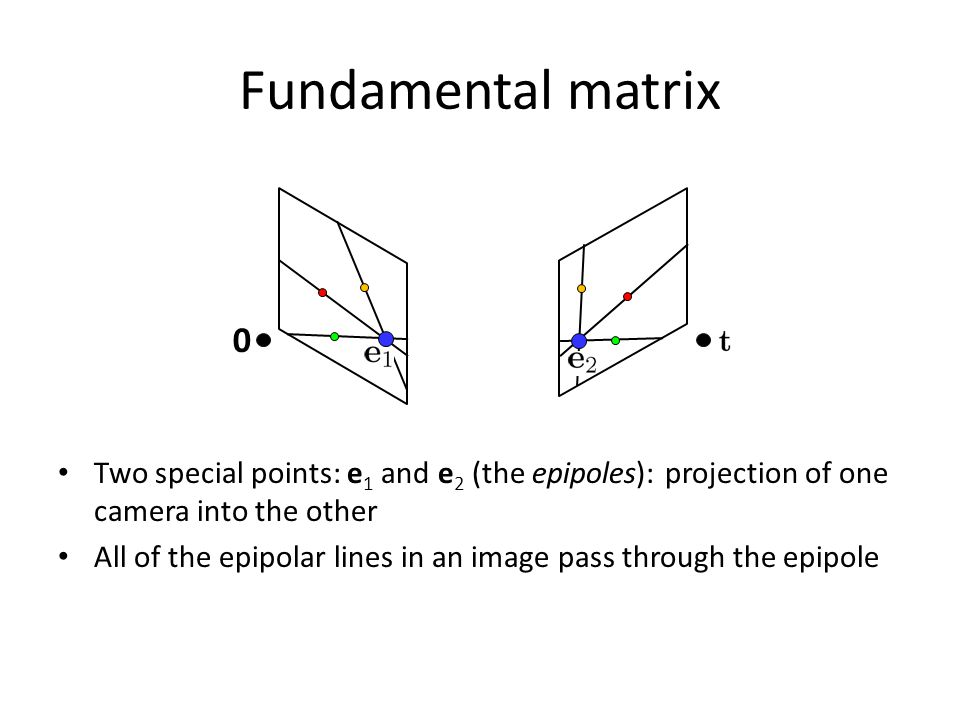 Fundamental matrix Two special points: e 1 and e 2 (the epipoles): projection of one camera into the other All of the epipolar lines in an image pass