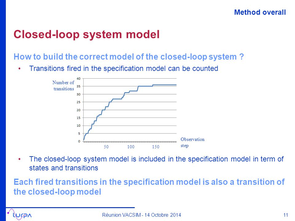 Closed-loop system model How to build the correct model of the closed-loop system .