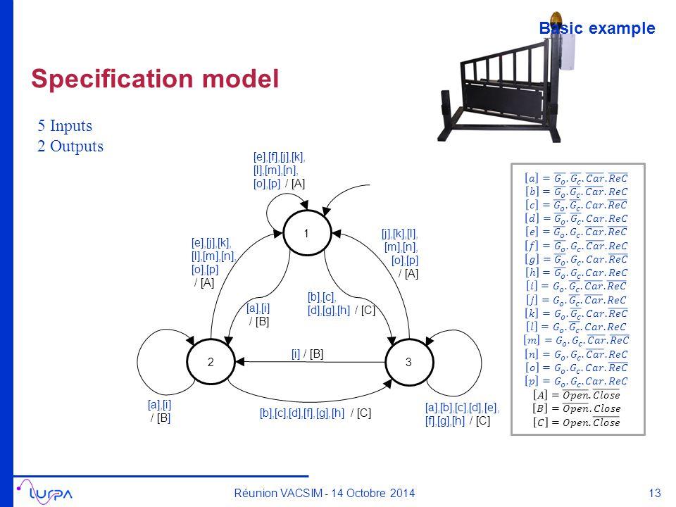 Specification model Réunion VACSIM - 14 Octobre 2014 1 3 2 [e],[j],[k], [l],[m],[n], [o],[p] / [A] [j],[k],[l], [m],[n], [o],[p] / [A] [e],[f],[j],[k], [l],[m],[n], [o],[p] / [A] [a],[i] / [B] [i] / [B] [a],[i] / [B] [b],[c],[d],[f],[g],[h] / [C] [b],[c], [d],[g],[h] / [C] [a],[b],[c],[d],[e], [f],[g],[h] / [C] 5 Inputs 2 Outputs 13 Basic example