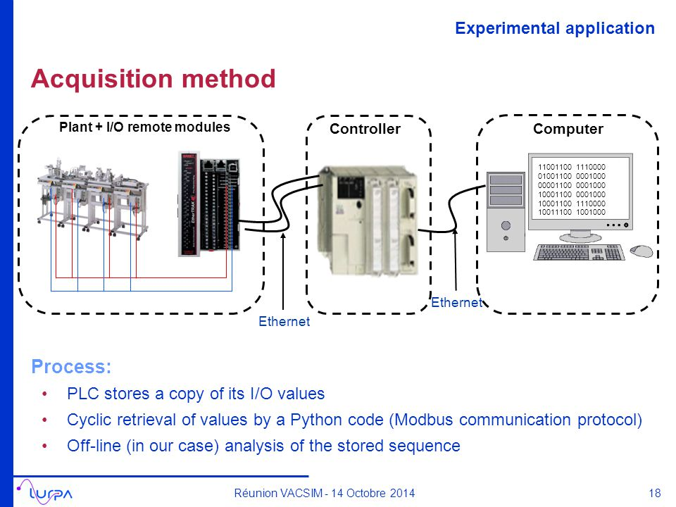 Acquisition method Process: PLC stores a copy of its I/O values Cyclic retrieval of values by a Python code (Modbus communication protocol) Off-line (in our case) analysis of the stored sequence 11001100 1110000 01001100 0001000 00001100 0001000 10001100 0001000 10001100 1110000 10011100 1001000 Plant + I/O remote modules Controller Computer Ethernet Réunion VACSIM - 14 Octobre 2014 18 Experimental application