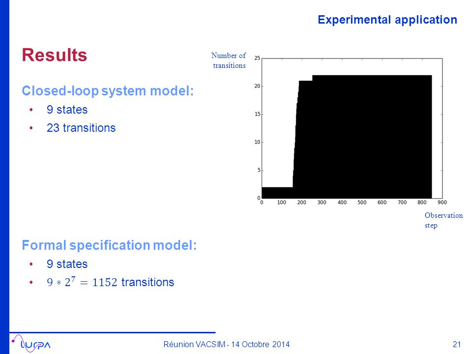 Results Number of transitions Observation step Réunion VACSIM - 14 Octobre 2014 21 Experimental application