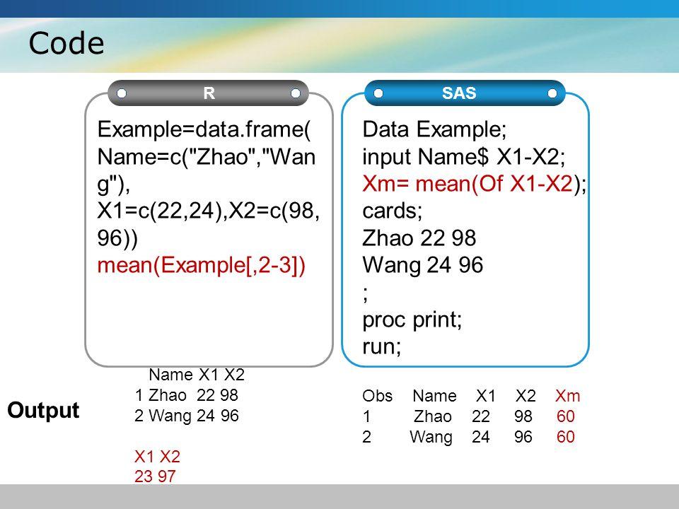 FREE SASR Data Structure Rectangular data set Rectangular data frame, vector, matrix, list.