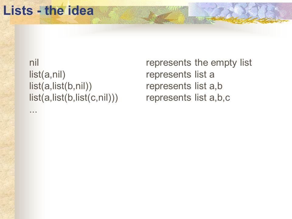 Lists - the idea nilrepresents the empty list list(a,nil)represents list a list(a,list(b,nil)) represents list a,b list(a,list(b,list(c,nil))) represents list a,b,c...