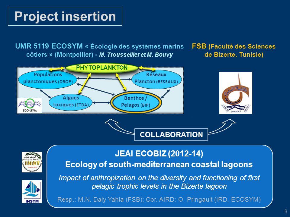 UMR 5119 ECOSYM « Écologie des systèmes marins côtiers » (Montpellier) - M. Troussellier et M. Bouvy Réseaux Plancton (RESEAUX) Populations planctoniq