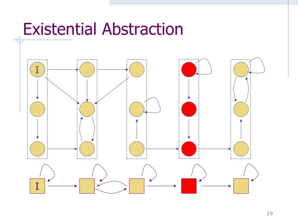 10 Existential Abstraction I I
