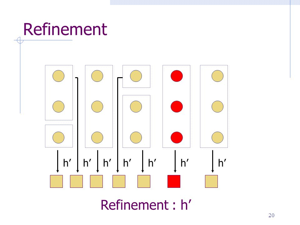 20 Refinement h' Refinement : h' h'