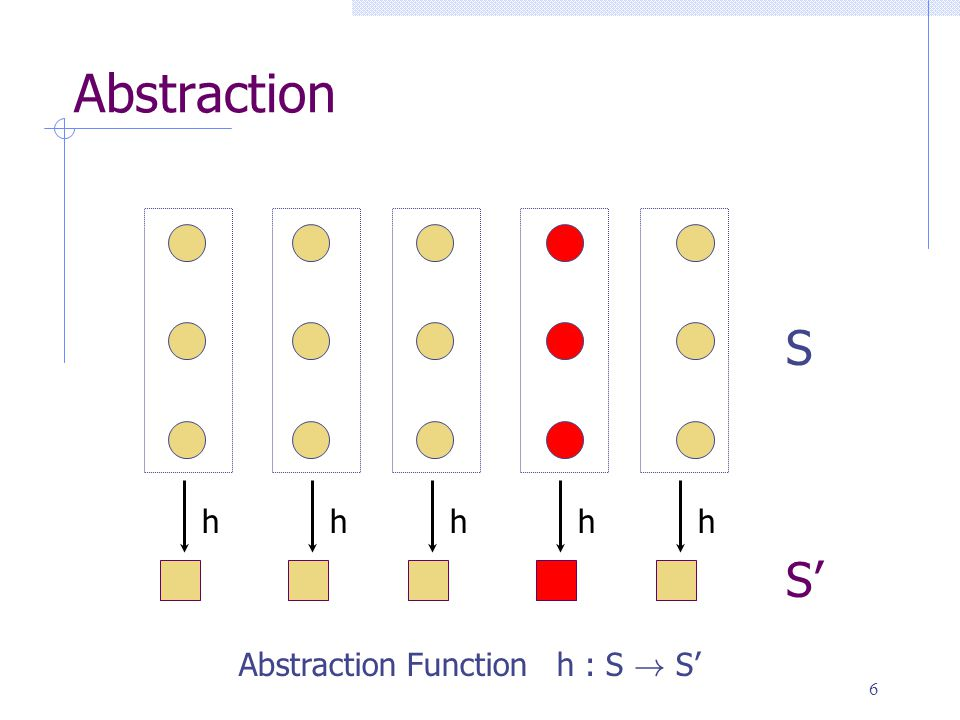 6 Abstraction hhhhh Abstraction Function h : S ! S' S S'