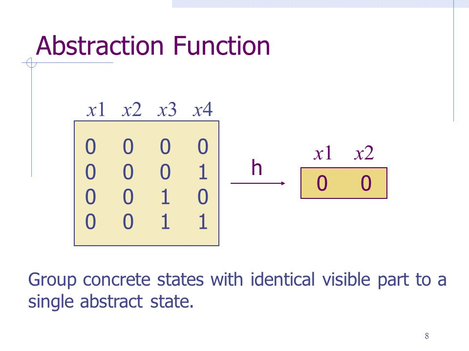 9 Building Abstract Model M' can be computed efficiently if M is in functional form, e.g.