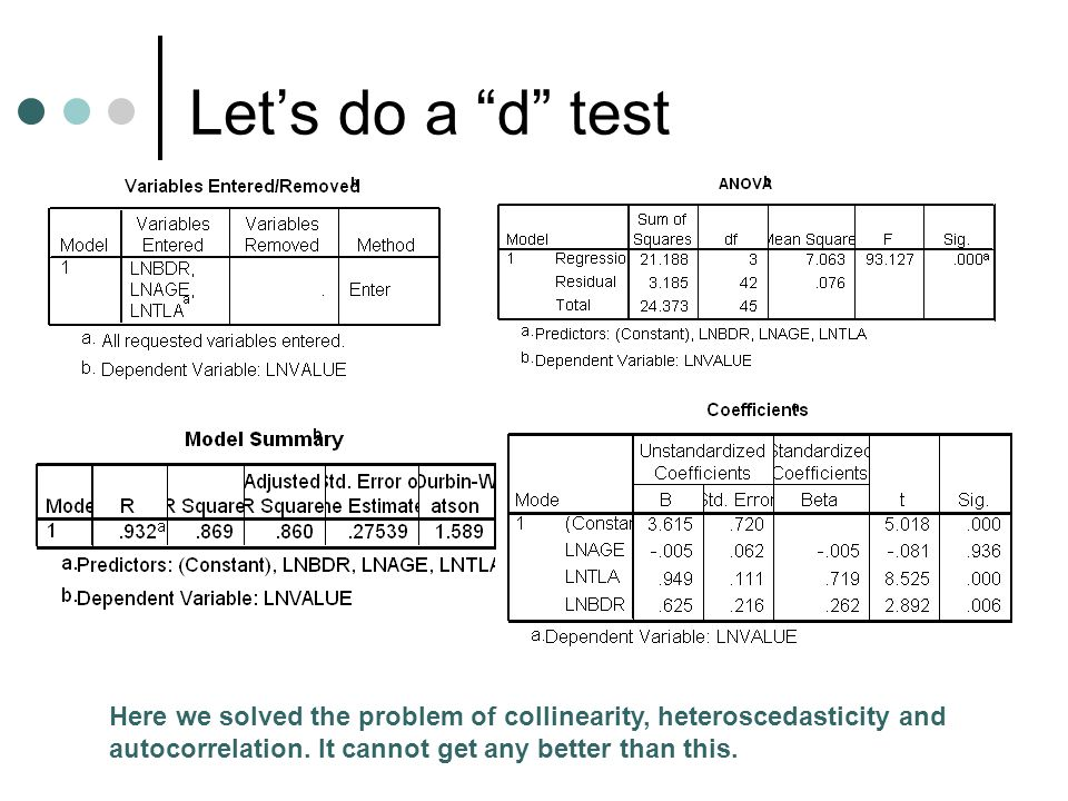 Let's do a d test Here we solved the problem of collinearity, heteroscedasticity and autocorrelation.
