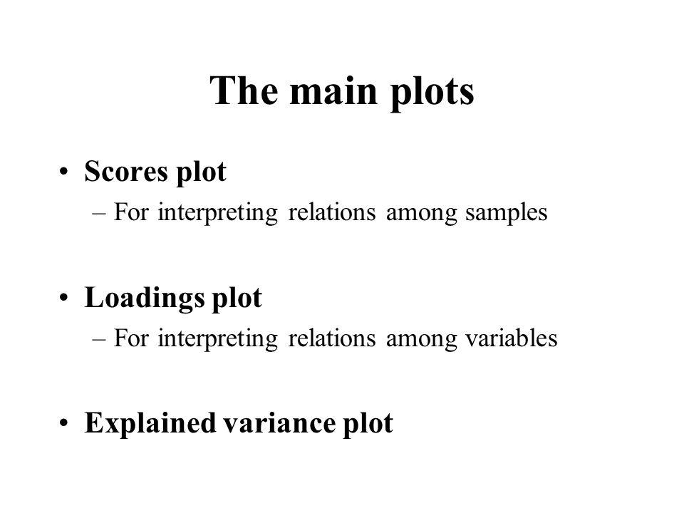 The main plots Scores plot –For interpreting relations among samples Loadings plot –For interpreting relations among variables Explained variance plot