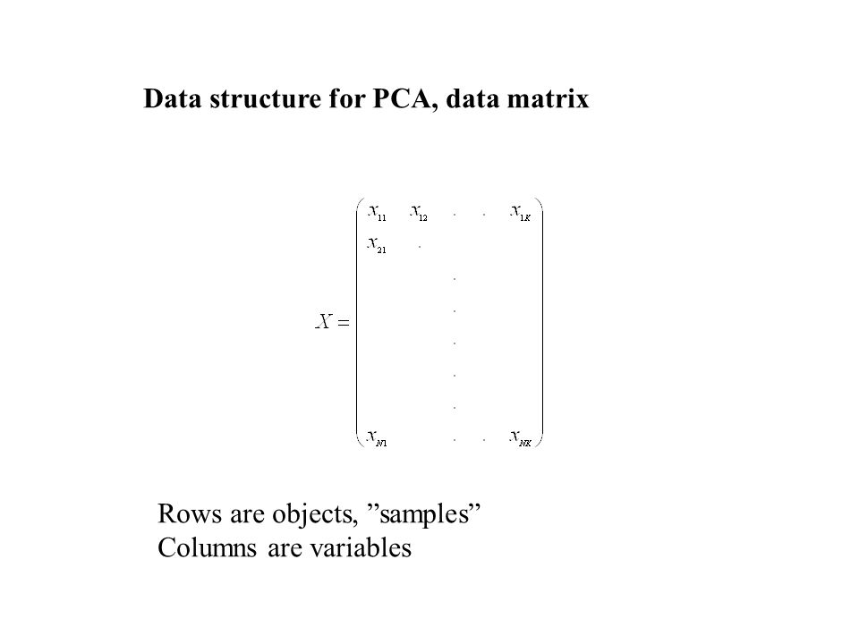 Data structure for PCA, data matrix Rows are objects, samples Columns are variables