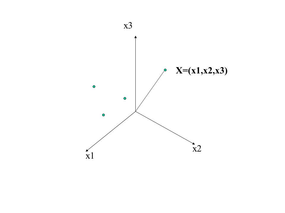 X=(x1,x2,x3) x1 x2 x3