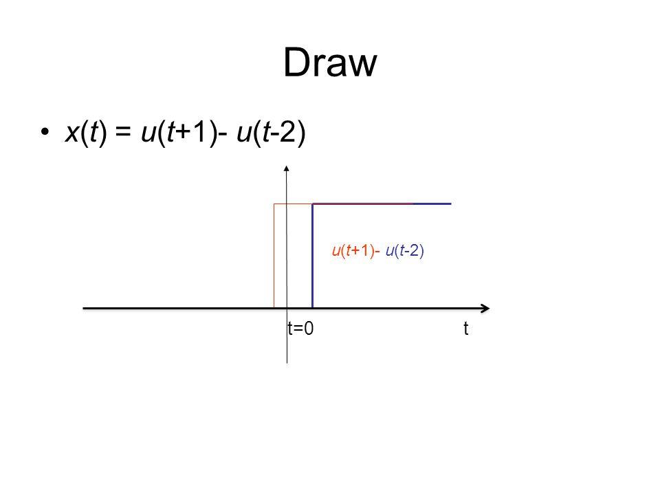 Draw x(t) = u(t+1)- u(t-2) u(t+1)- u(t-2) t=0t
