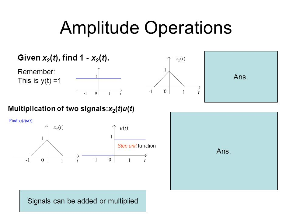 Amplitude Operations Given x 2 (t), find 1 - x 2 (t). Signals can be added or multiplied Multiplication of two signals:x 2 (t)u(t) Ans. Step unit func