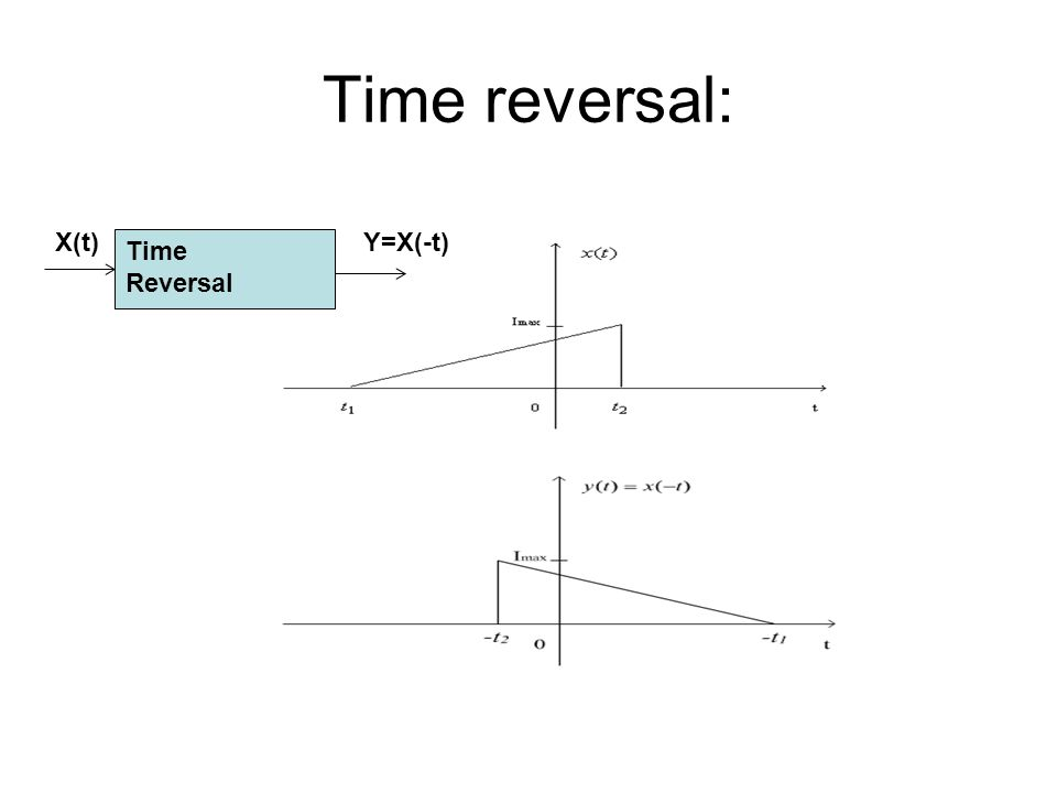 Time reversal: Time Reversal X(t)Y=X(-t)