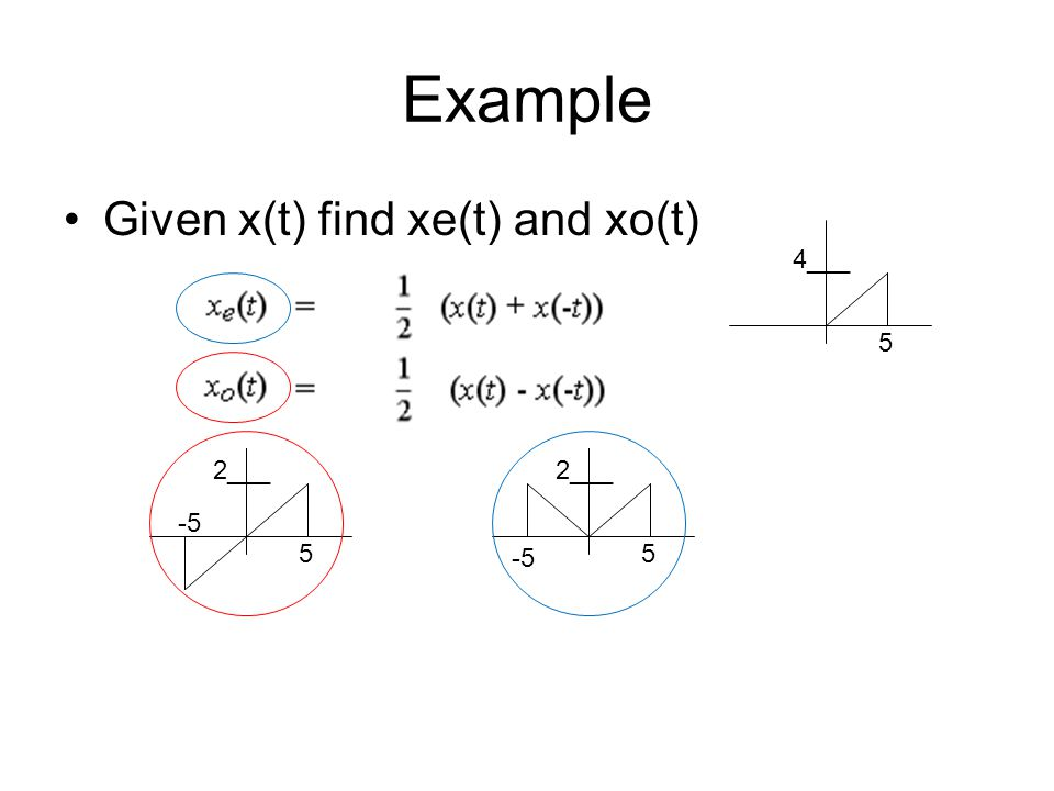 Example Given x(t) find xe(t) and xo(t) 5 4___ 5 2___ 5 -5