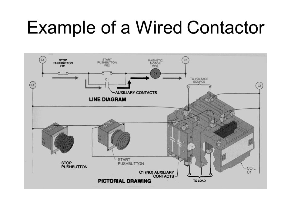 Example of a Wired Contactor