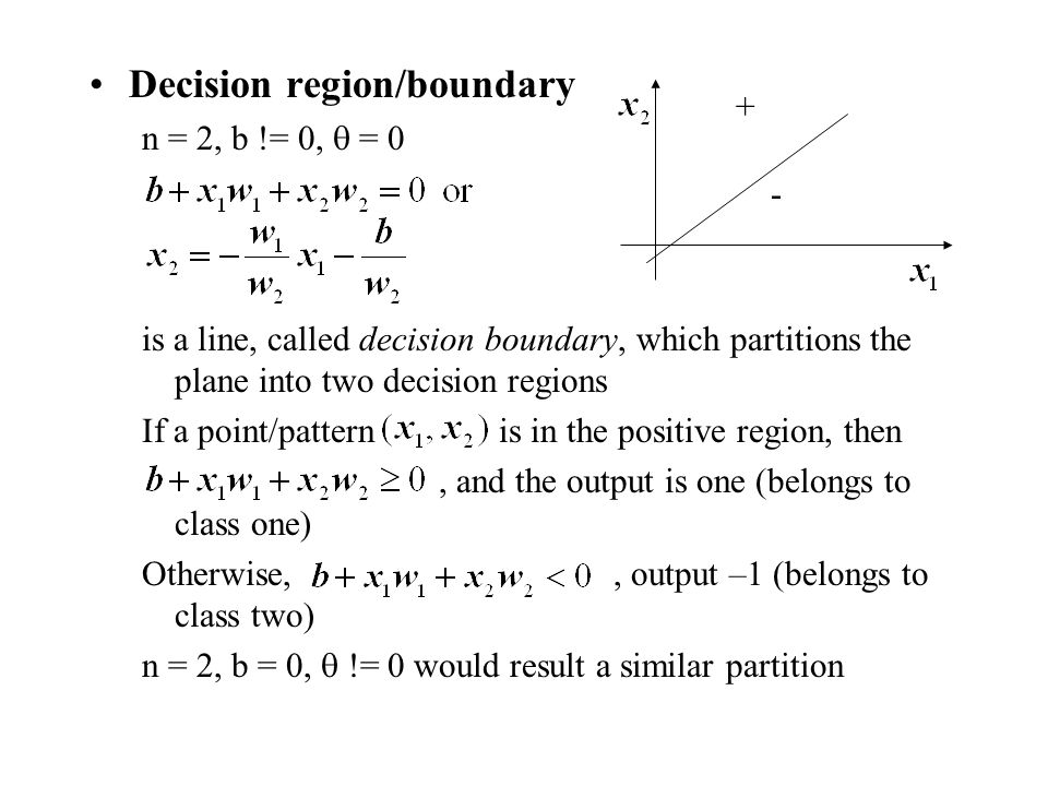 Decision region/boundary n = 2, b != 0,  = 0 is a line, called decision boundary, which partitions the plane into two decision regions If a point/pat