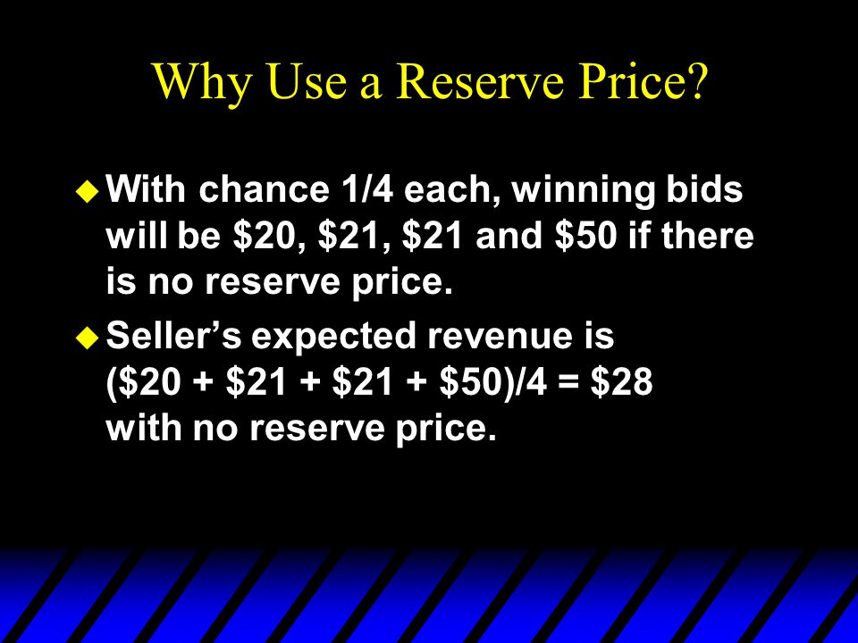 Why Use a Reserve Price.