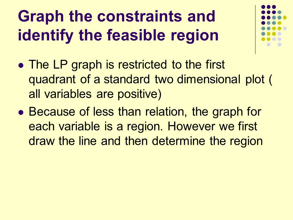 Graph the constraints and identify the feasible region The LP graph is restricted to the first quadrant of a standard two dimensional plot ( all varia
