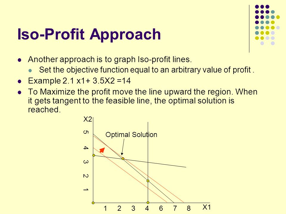 Iso-Profit Approach Another approach is to graph Iso-profit lines. Set the objective function equal to an arbitrary value of profit. Example 2.1 x1+ 3