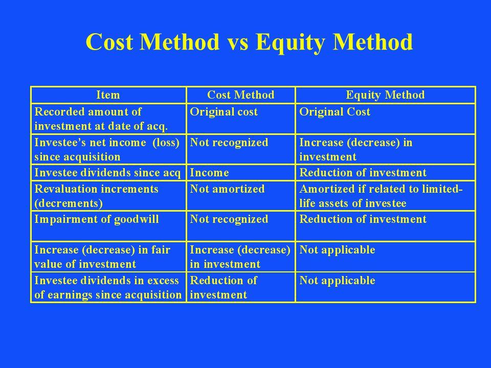 Cost Method vs Equity Method